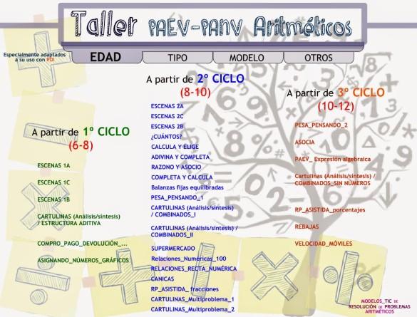 Taller aritmética