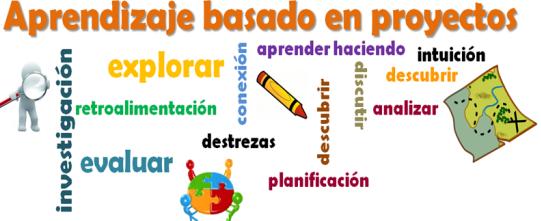 Proyectos Geografía - Historia