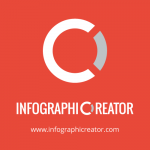 Infographicreator