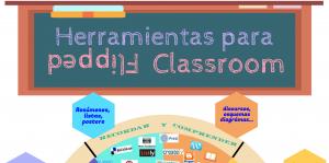Infografía con herramientas para Flipped Classroom.