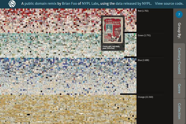 Recursos de dominio público de la biblioteca pública de Nueva York
