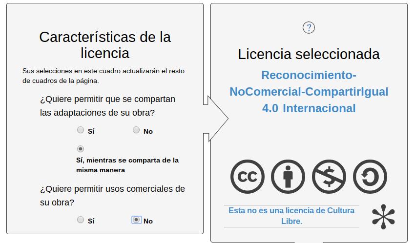Primer paso del asistente para elegir una licencia CC