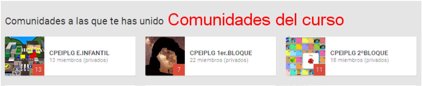 Comunidades con Google +