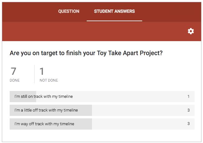 Encuestas para realizar seguimientos de los trabajos. Imagen del blog de Google