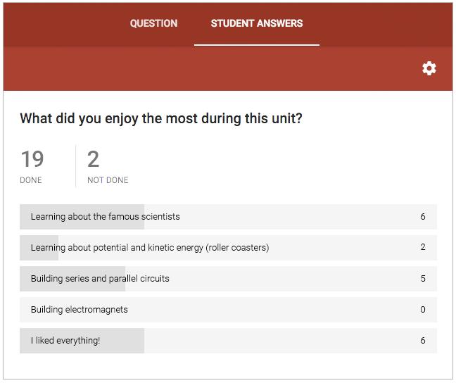 Feedback con las encuestas de Google Classroom. Imagen original del blog de Google