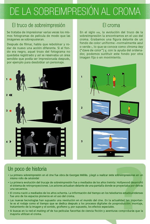 infografia-la-caixa