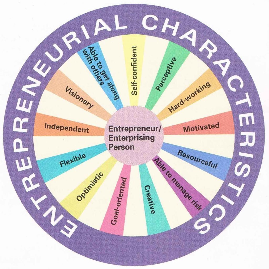 Entrepreneurial Competence