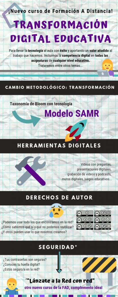 Infografía con los contenidos del curso de transformación digital educativa