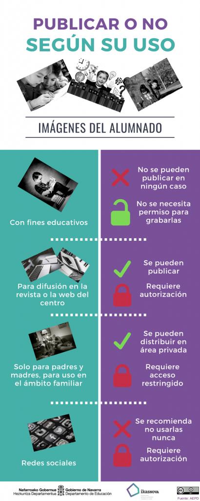 Infografía que resume el contenido del artículo